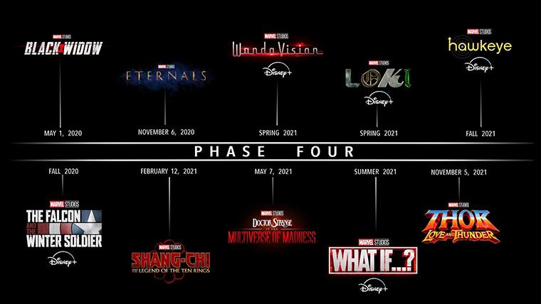 Fase 4, MCU, Phase 4